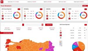 Wahlen-2015
